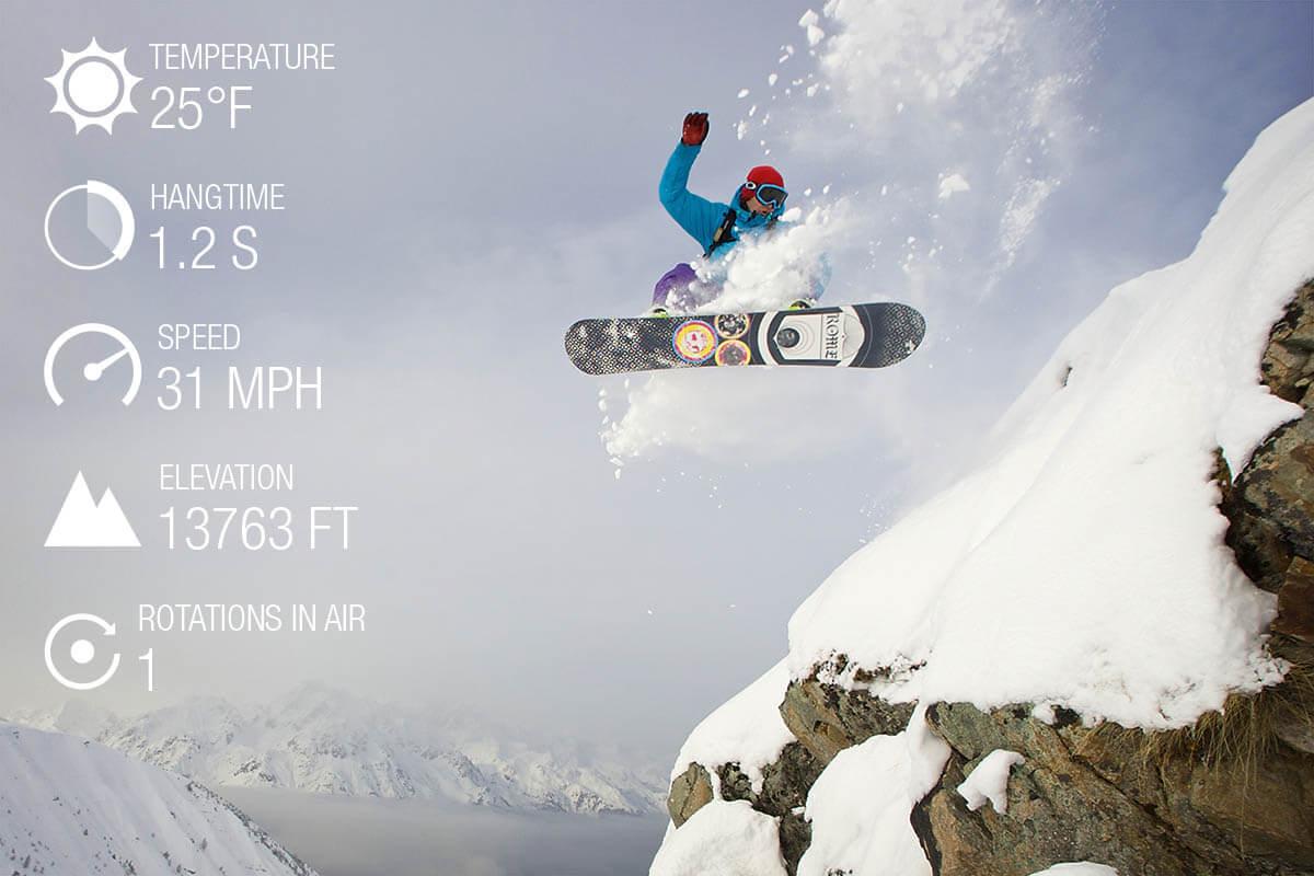 gmetrix-snow-sports