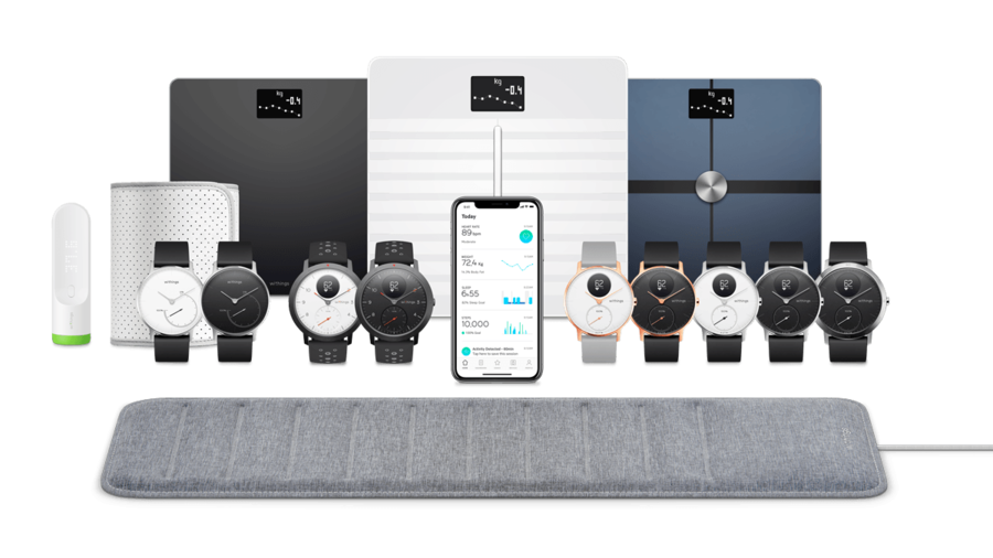 Withings_Products_Ecosystem